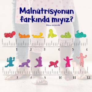 Malnutrisyonun Farkında Mıyız?