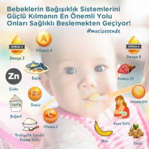 Bebeklerin Bağışıklık Sistemlerini Güçlü Kılmanın En Önemli Yolu Onları Sağlıklı Beslemekten Geçer!